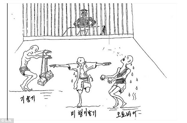 torture2